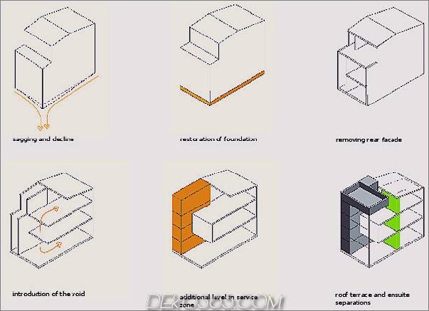 cool-niederländisch-haus-neu gestaltet-mit-zeitgenössischen-volumen-und-void-15.jpg