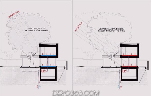 haus-beinhaltet-thermische balance-eichen-design-14-höhen.jpg