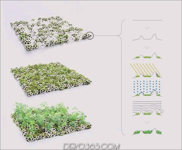 modular-moospflanzer-kickstarter-projekt-cella-by-ecoid-16.jpg