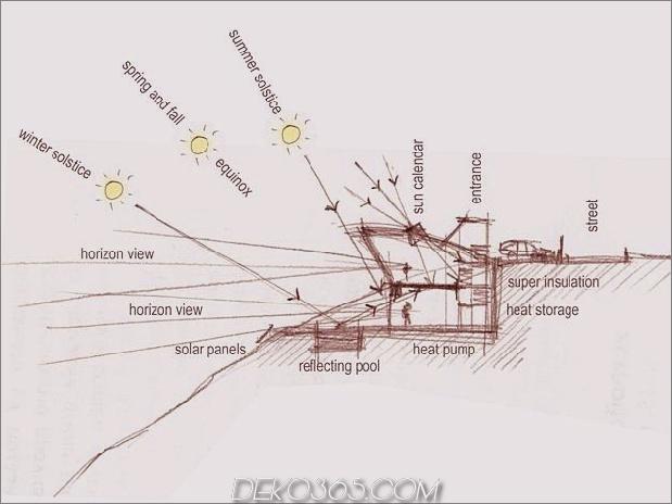 Niedrigenergie-Hügel-Aussichts-Haus-mit-Dach-Rasen-8-sun-sketch.jpg