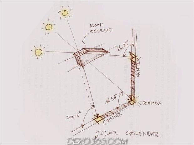 Niedrigenergie-Hügel-Aussicht-Haus-mit-Dach-Rasen-9-Dach-Sonne.jpg