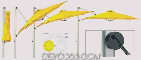Shademakers Solano Sonnenschirm in eren Positionen gezeigt