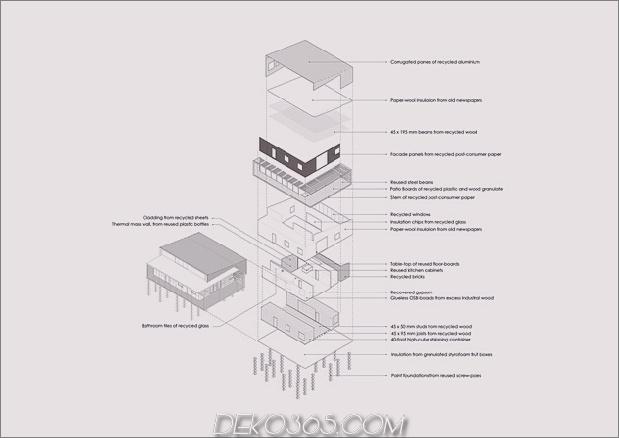 Passivhaus aus Versandbehältern und Recyclingmaterialien 23.jpg