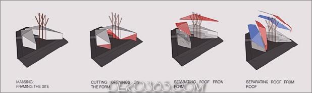 Pavillon-Stil-Haus-mit-Doppeldach-und-Outdoor-Zimmer-15.jpg