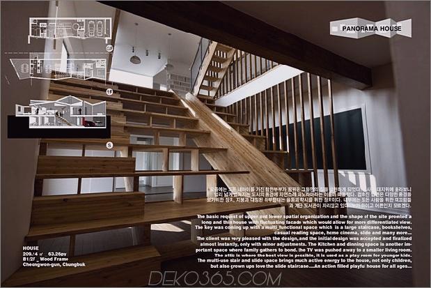 Zick-Zack-Haus-mit-Panoramablick-und-eine-Schiebe-innen-20.jpg