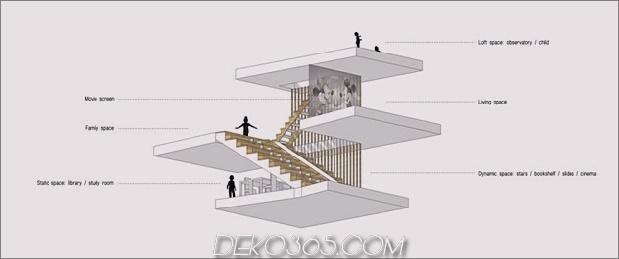 Zick-Zack-Haus-mit-Panorama-Ansichten-und-eine-Folie-innen-25.jpg